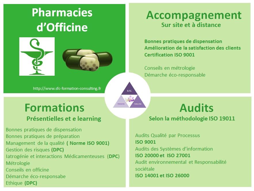officines- Ordre des pharmaciens- Bonne spratiques de dispensation
